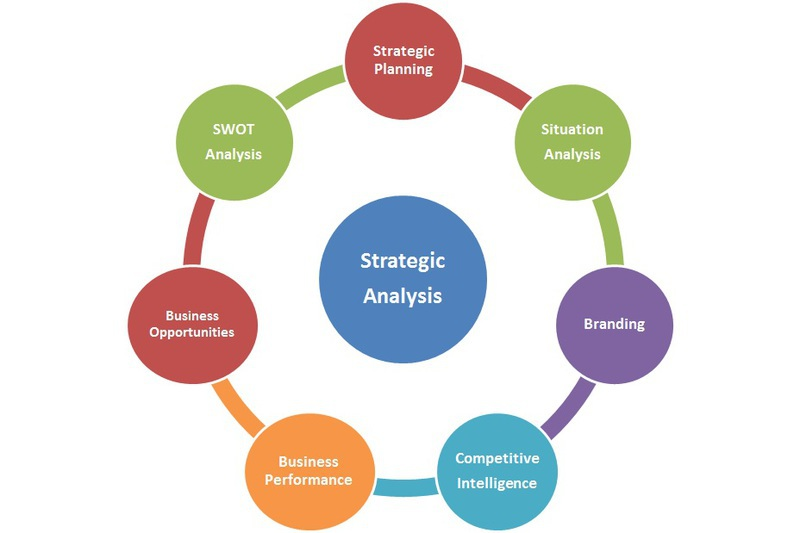 strategic group analysis of bp Strategic group analysis in the construction industry irem dikmen1 m talat birgonul2 and cenk budayan3 abstract: the aim of strategic group analysis is to determine whether clusters of firms that have a similar strategic position exist within.